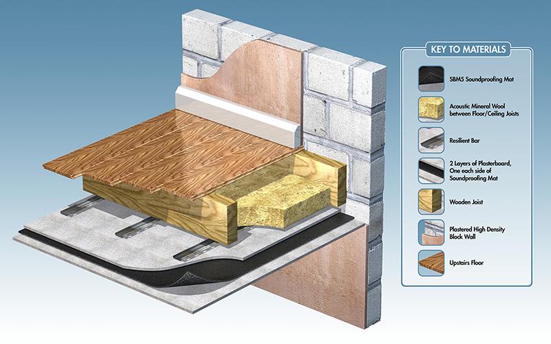 Blablablarchitecture Talking Building 187 119bar Bar 574