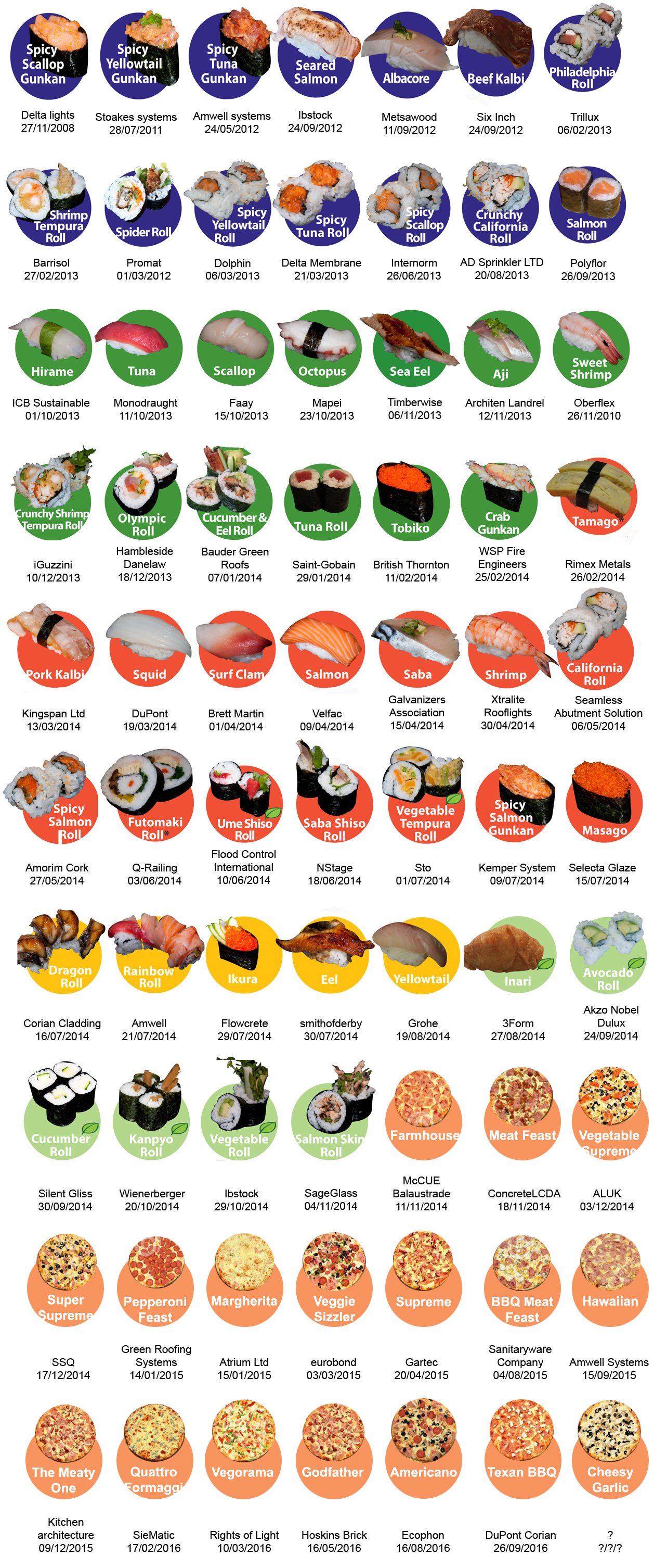 000off_sushi-and-pizza-cpd-calendar