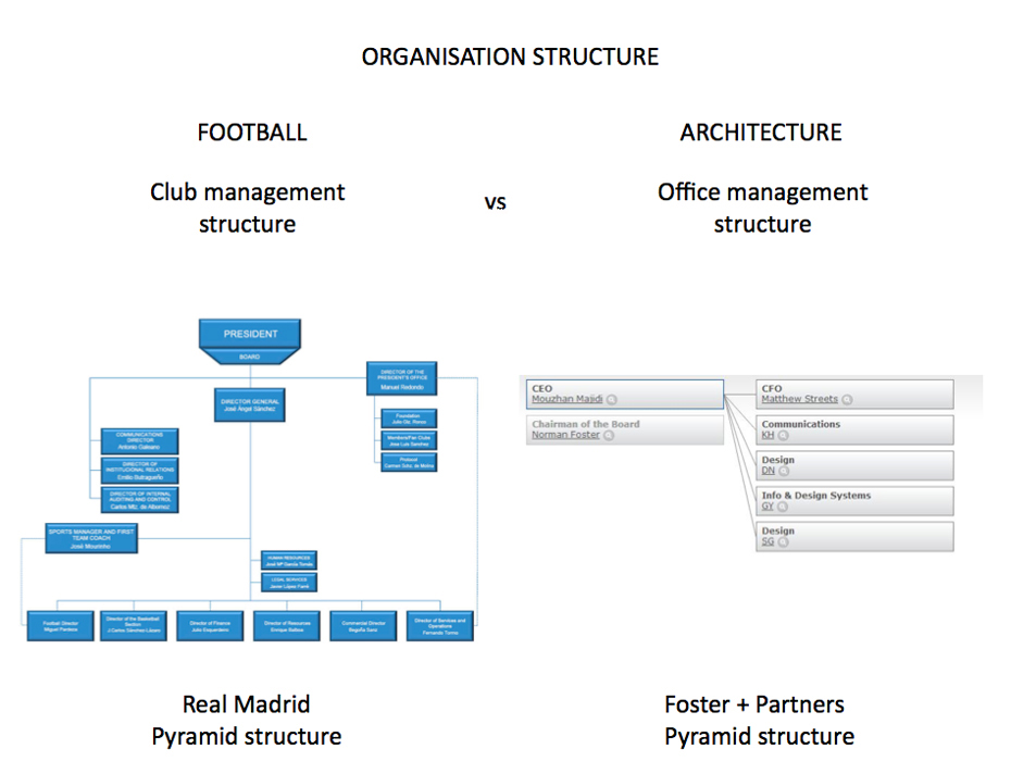 real madrid football club strategic management pestle Football betting, 203% (£5,156m) to tennis, 83% (£1,989m) to horse racing and 284% (£7,220m) on other this research is using the tools and techniques of strategic management in order to strate- real madrid and atletico madrid, ( menmuir, 2015c) and at coral more people bet on lucy beale than.