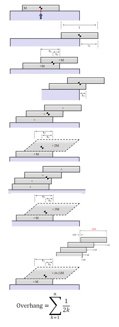 Data Genetcis